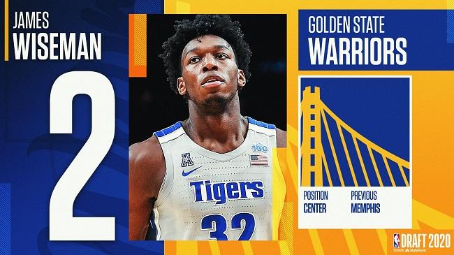 2020年NBA榜眼秀:詹姆斯-怀斯曼