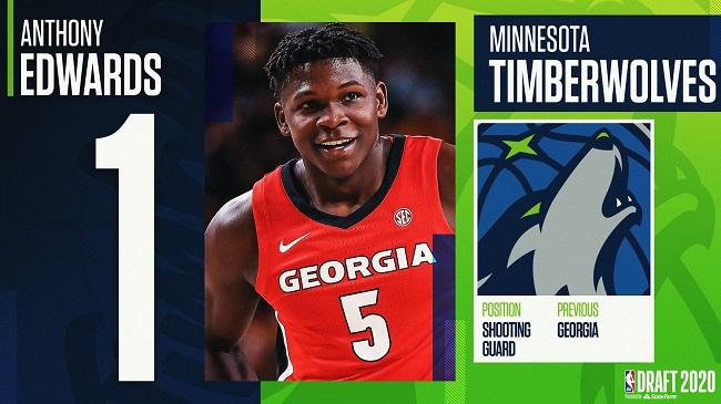 2020年NBA状元秀:安东尼-爱德华兹